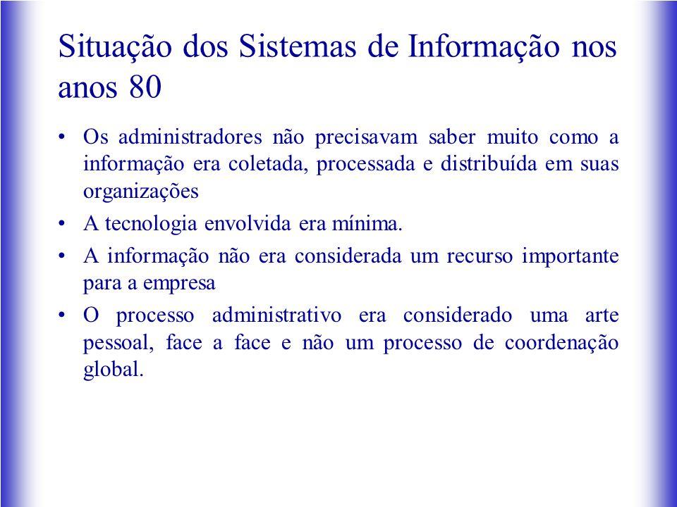 Situação dos Sistemas de Informação nos anos 80