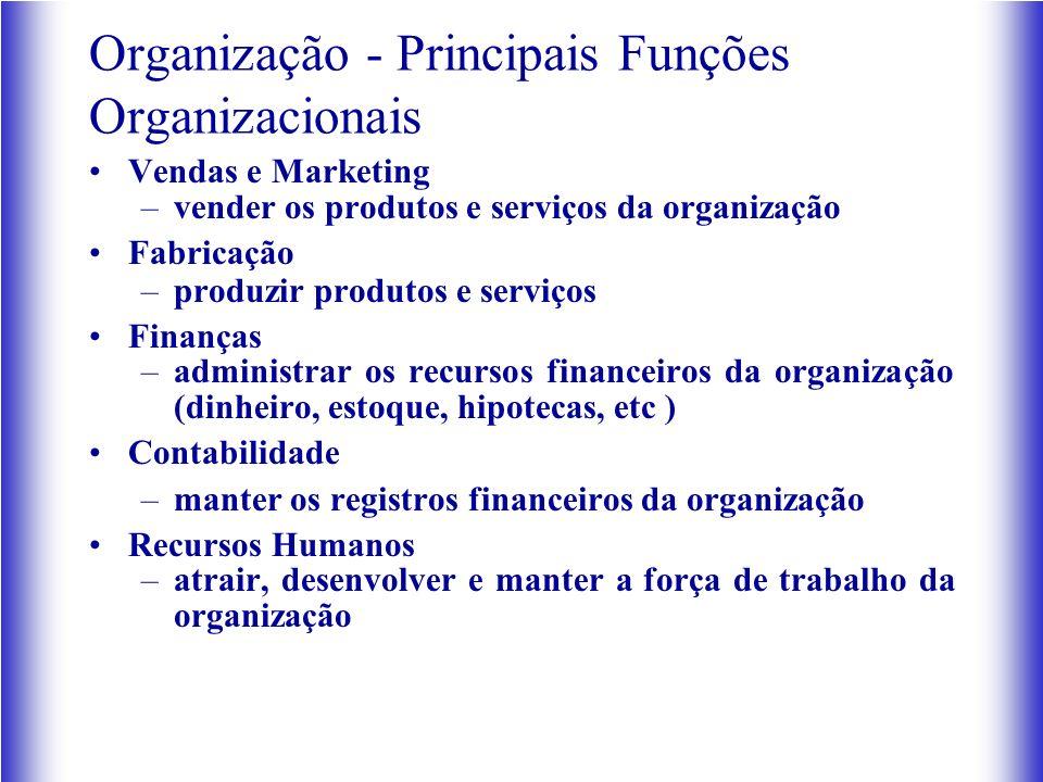 Organização - Principais Funções Organizacionais