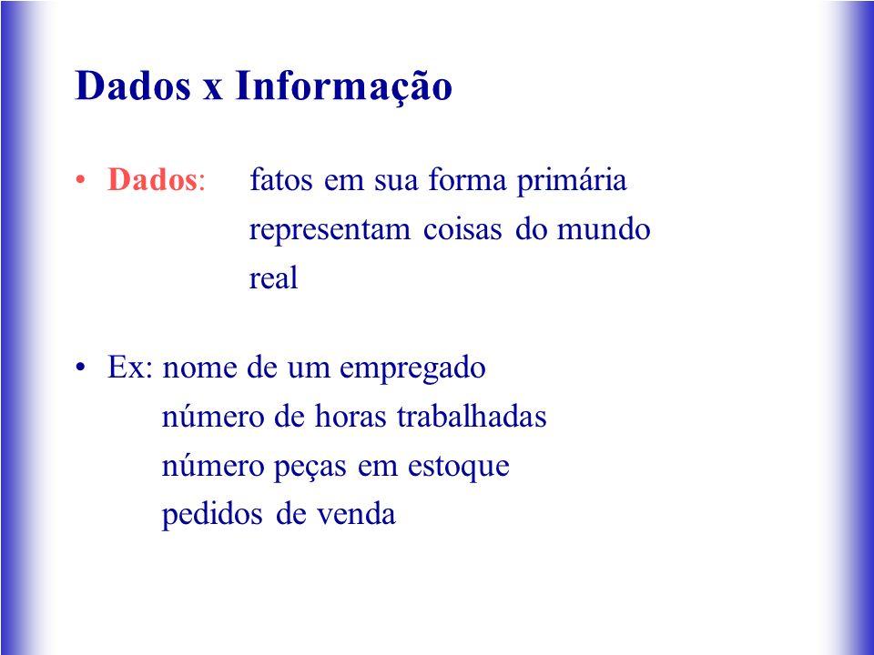 Dados x Informação Dados: fatos em sua forma primária