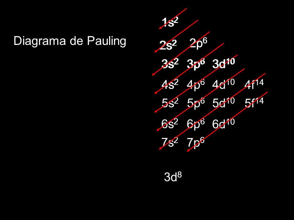 1s2 1s2. Diagrama de Pauling. 2p6. 2p6. 2p6. 2s2. 2s2. 2s2. 2s2. 3s2. 3s2. 3p6. 3p6. 3d10.