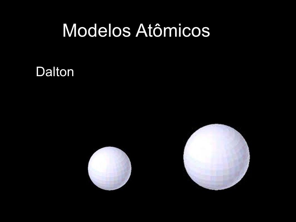 Modelos Atômicos Dalton