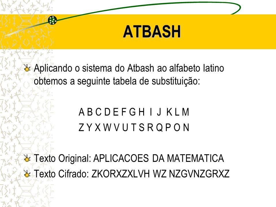 ATBASH Aplicando o sistema do Atbash ao alfabeto latino obtemos a seguinte tabela de substituição: A B C D E F G H I J K L M.
