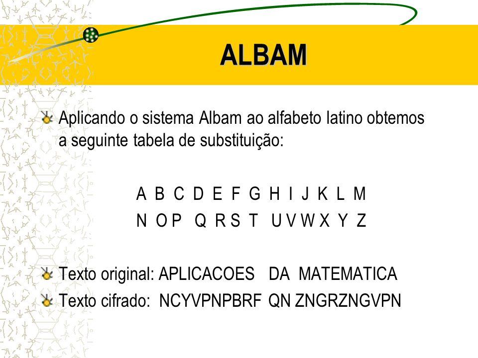 ALBAM Aplicando o sistema Albam ao alfabeto latino obtemos a seguinte tabela de substituição: A B C D E F G H I J K L M.