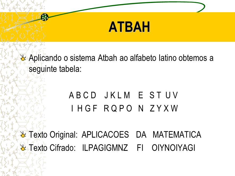 ATBAH Aplicando o sistema Atbah ao alfabeto latino obtemos a seguinte tabela: A B C D J K L M E S T U V.