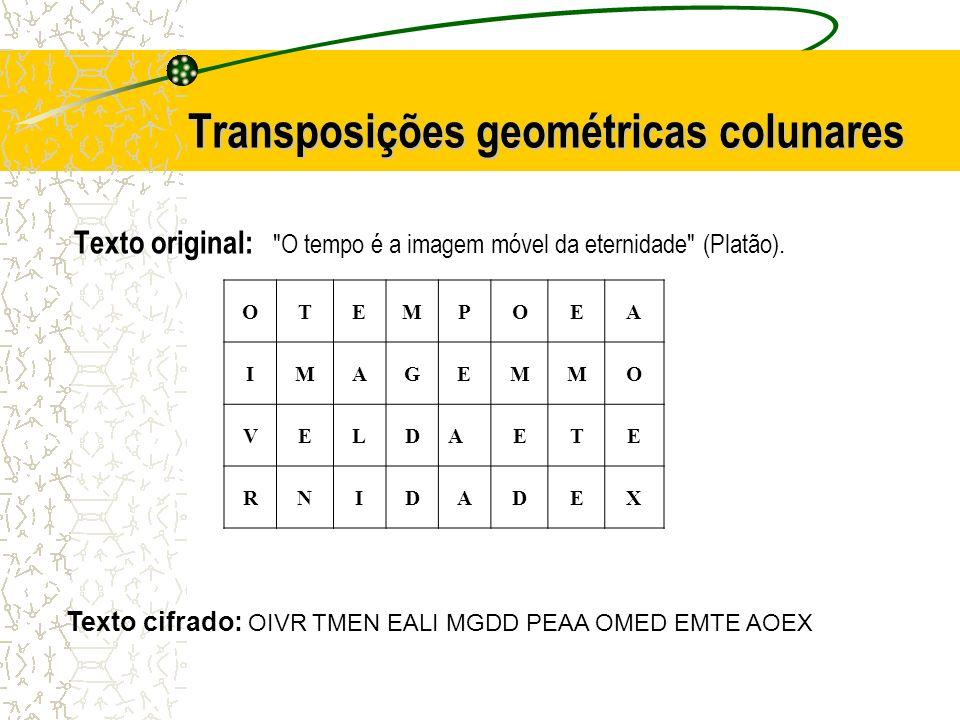 Transposições geométricas colunares