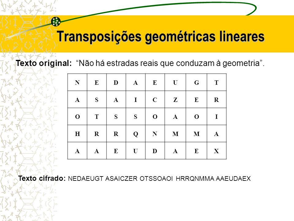 Transposições geométricas lineares
