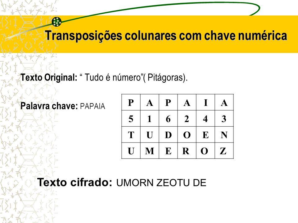 Transposições colunares com chave numérica