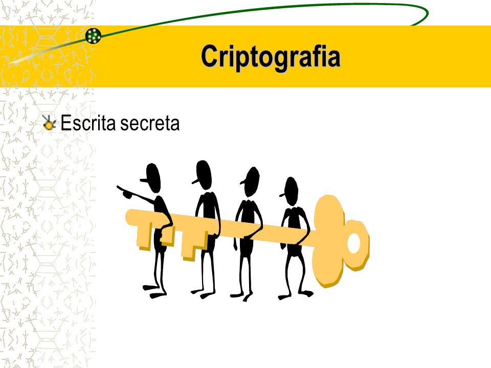 Criptografia Escrita secreta