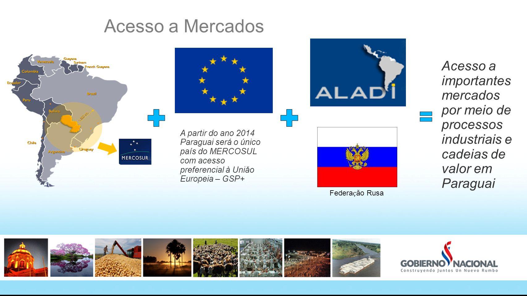 Acesso a Mercados Acesso a importantes mercados por meio de processos industriais e cadeias de valor em Paraguai.