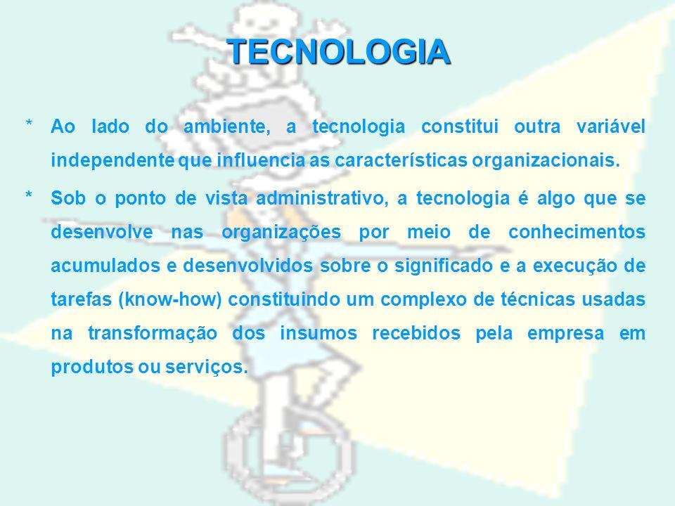 TECNOLOGIA * Ao lado do ambiente, a tecnologia constitui outra variável independente que influencia as características organizacionais.