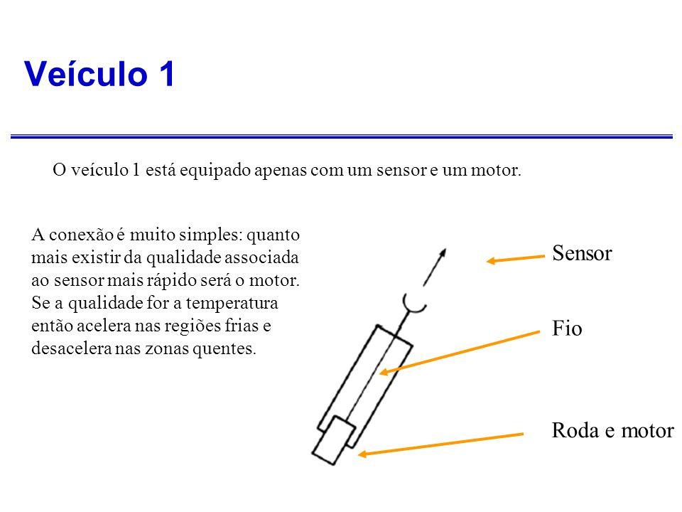 Veículo 1 Sensor Fio Roda e motor