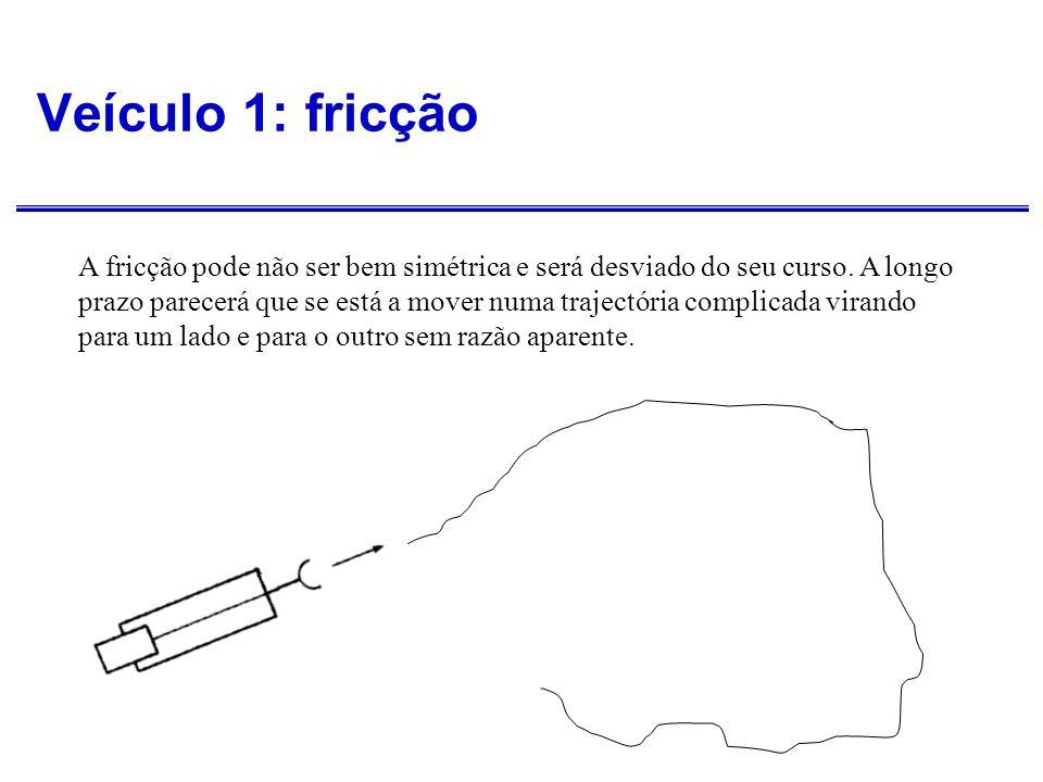 Veículo 1: fricção A fricção pode não ser bem simétrica e será desviado do seu curso. A longo.