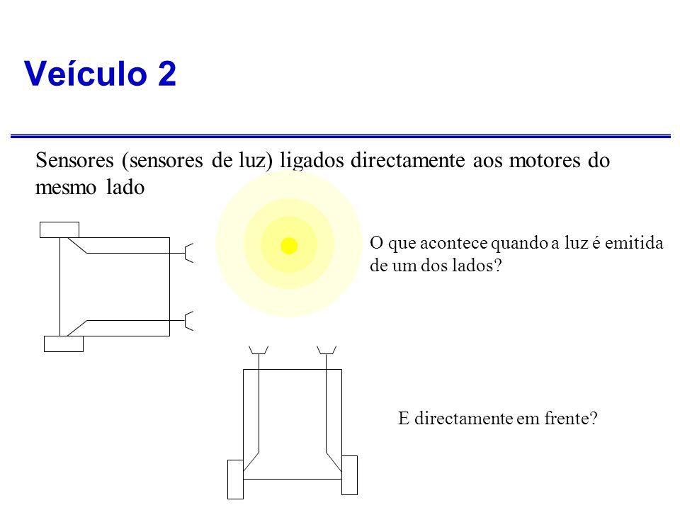 Veículo 2 Sensores (sensores de luz) ligados directamente aos motores do mesmo lado. O que acontece quando a luz é emitida de um dos lados