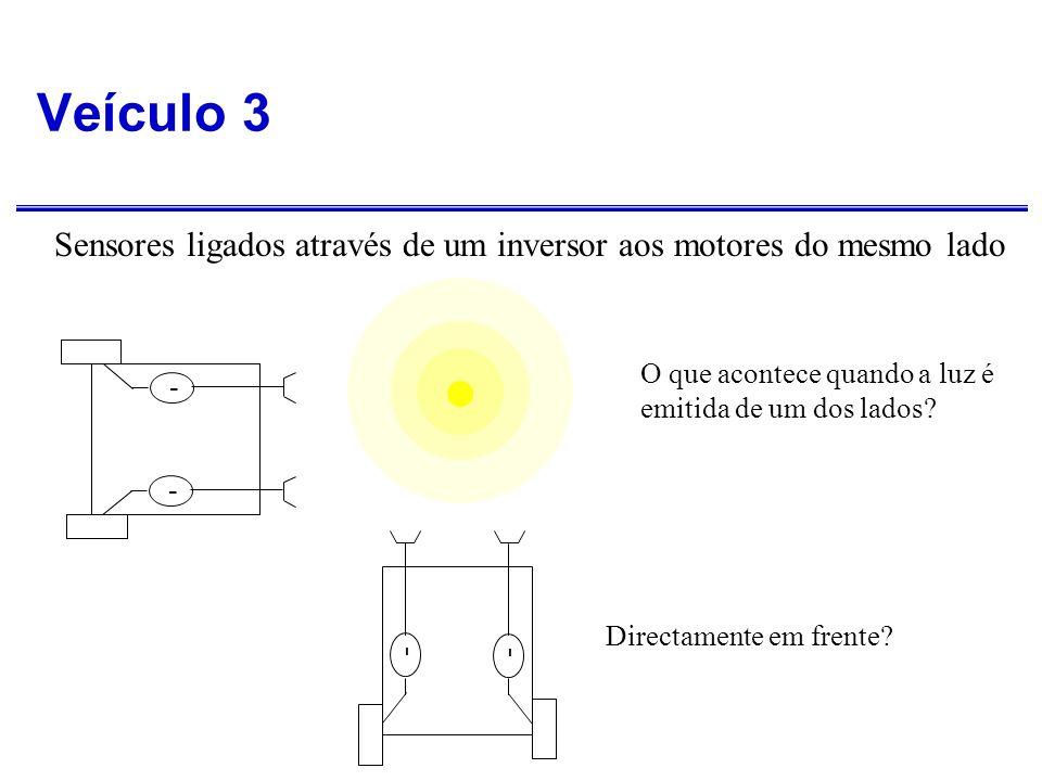 Veículo 3 Sensores ligados através de um inversor aos motores do mesmo lado. - O que acontece quando a luz é emitida de um dos lados