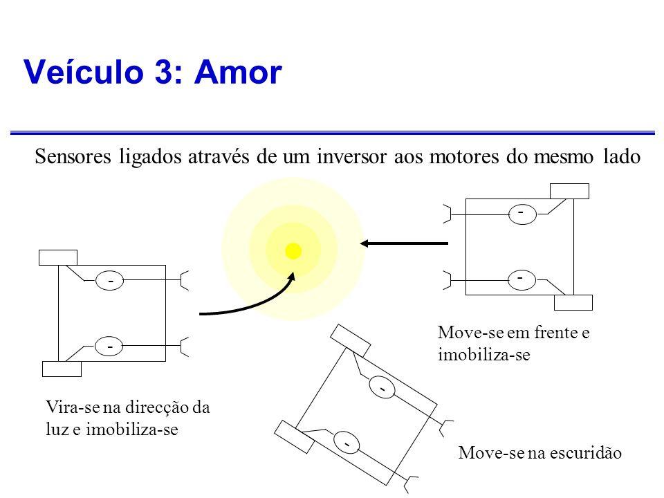 Veículo 3: Amor Sensores ligados através de um inversor aos motores do mesmo lado. - - Move-se em frente e imobiliza-se.