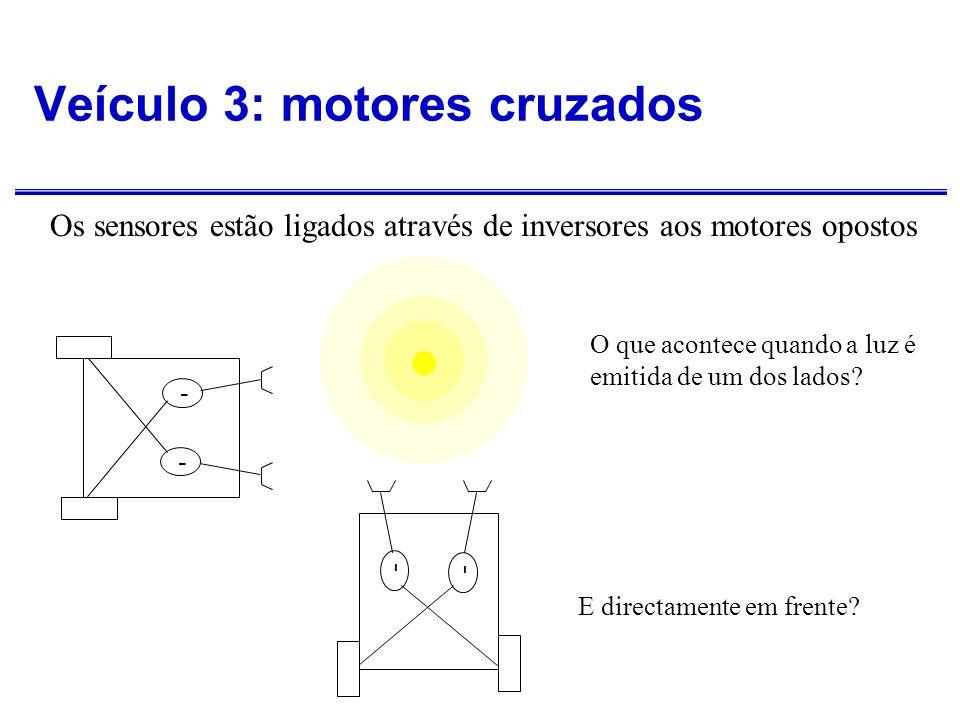 Veículo 3: motores cruzados