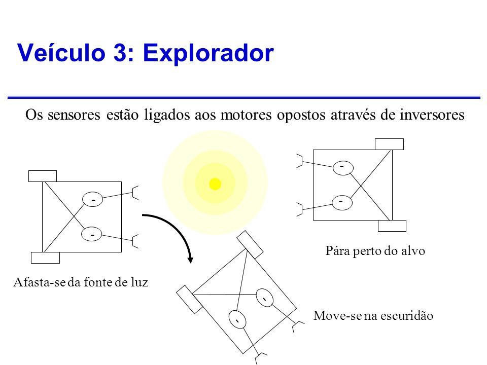 Veículo 3: Explorador Os sensores estão ligados aos motores opostos através de inversores. - - Pára perto do alvo.