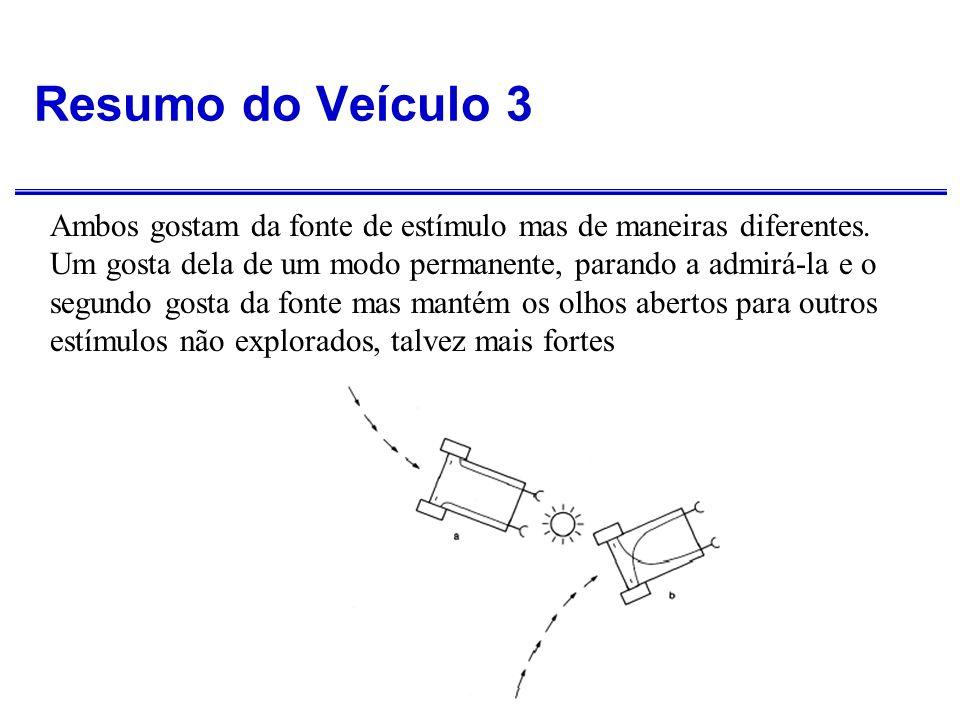 Resumo do Veículo 3 Ambos gostam da fonte de estímulo mas de maneiras diferentes.