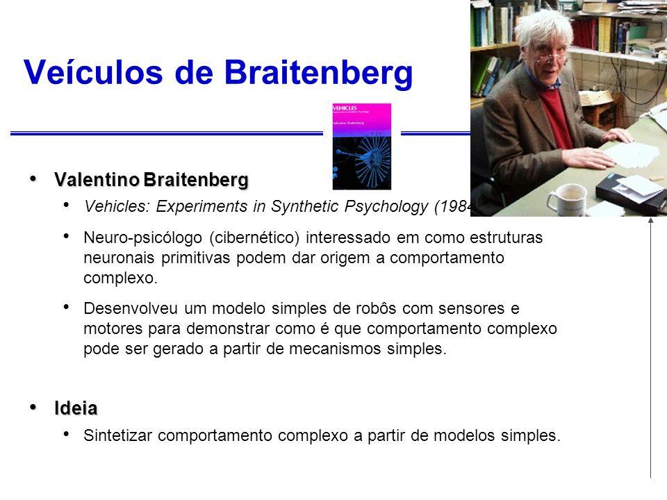 Veículos de Braitenberg