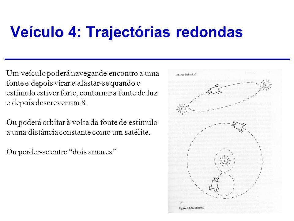 Veículo 4: Trajectórias redondas