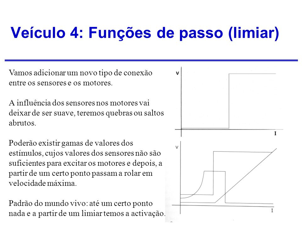 Veículo 4: Funções de passo (limiar)