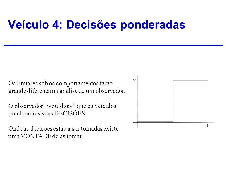 Veículo 4: Decisões ponderadas