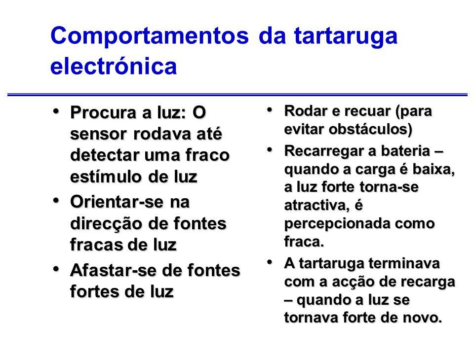 Comportamentos da tartaruga electrónica