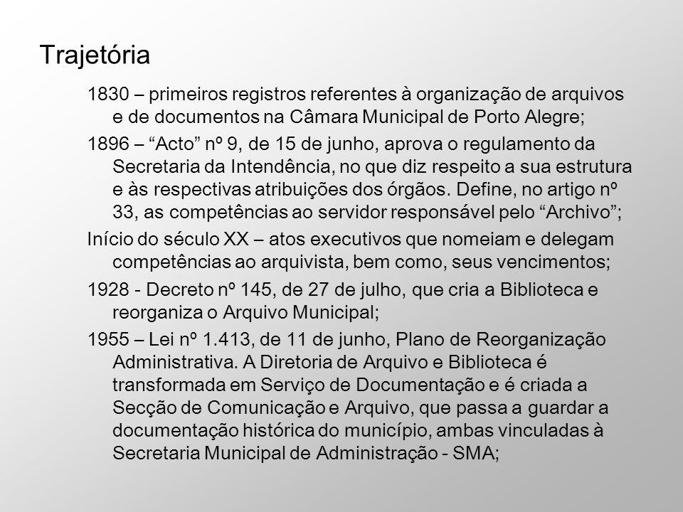 Trajetória 1830 – primeiros registros referentes à organização de arquivos e de documentos na Câmara Municipal de Porto Alegre;