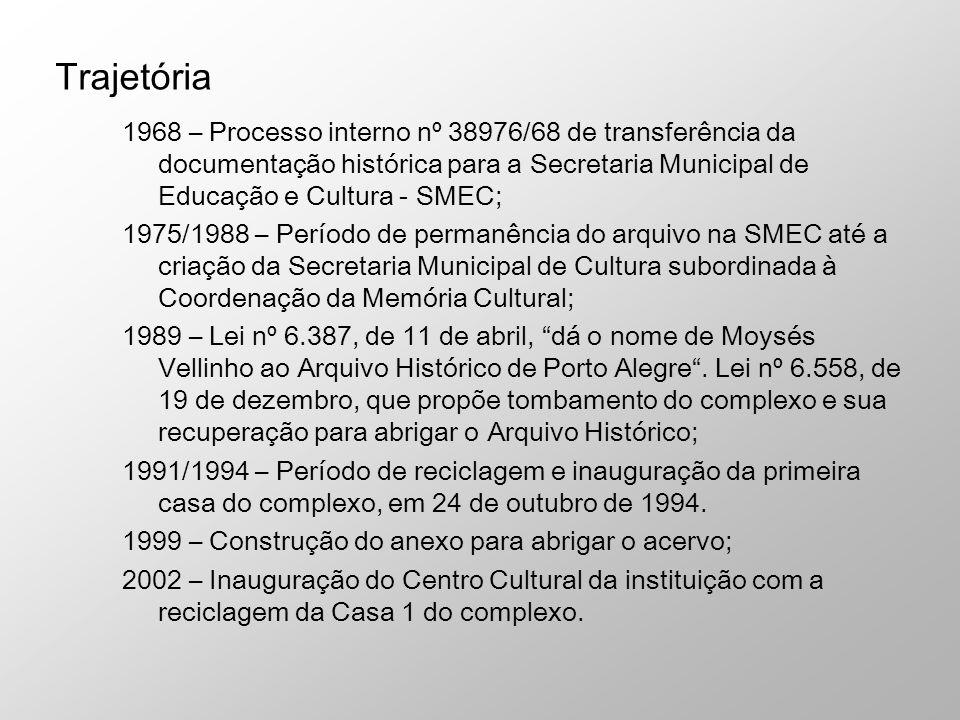 Trajetória 1968 – Processo interno nº 38976/68 de transferência da documentação histórica para a Secretaria Municipal de Educação e Cultura - SMEC;