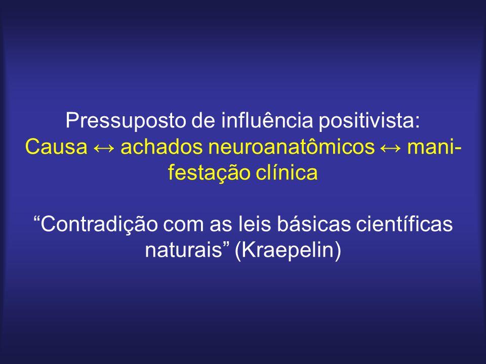 Pressuposto de influência positivista: Causa ↔ achados neuroanatômicos ↔ mani-festação clínica Contradição com as leis básicas científicas naturais (Kraepelin)