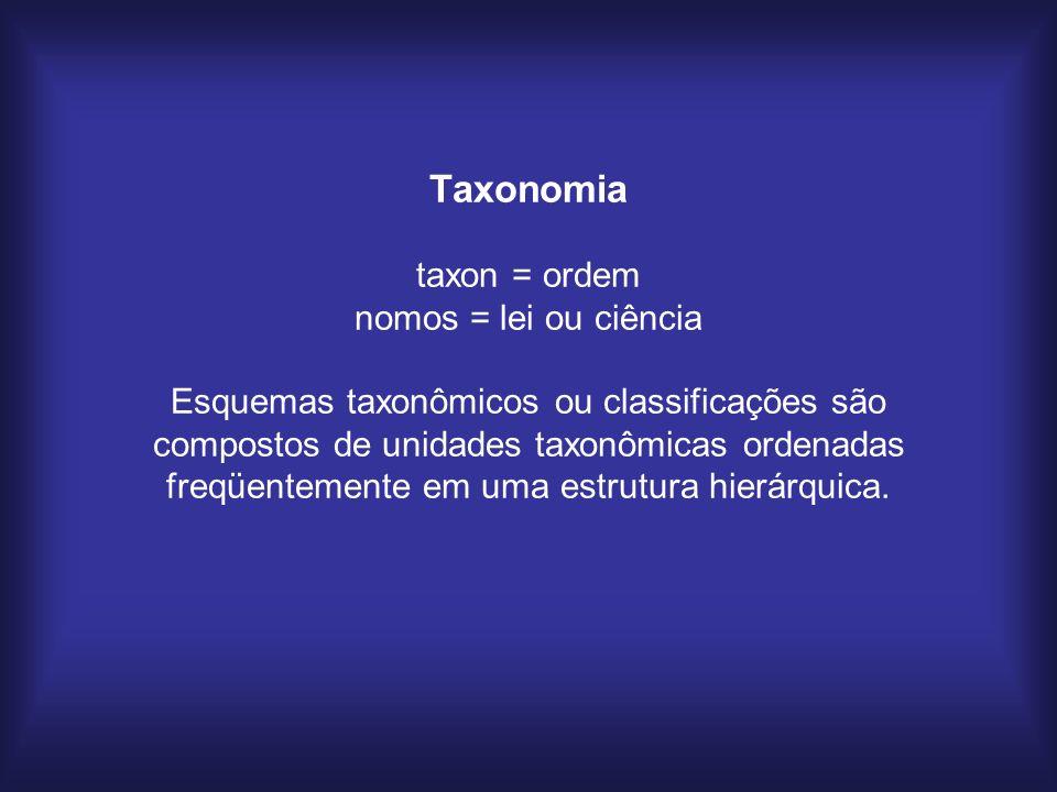Taxonomia taxon = ordem nomos = lei ou ciência Esquemas taxonômicos ou classificações são compostos de unidades taxonômicas ordenadas freqüentemente em uma estrutura hierárquica.