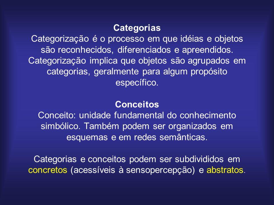 Categorias Categorização é o processo em que idéias e objetos são reconhecidos, diferenciados e apreendidos.