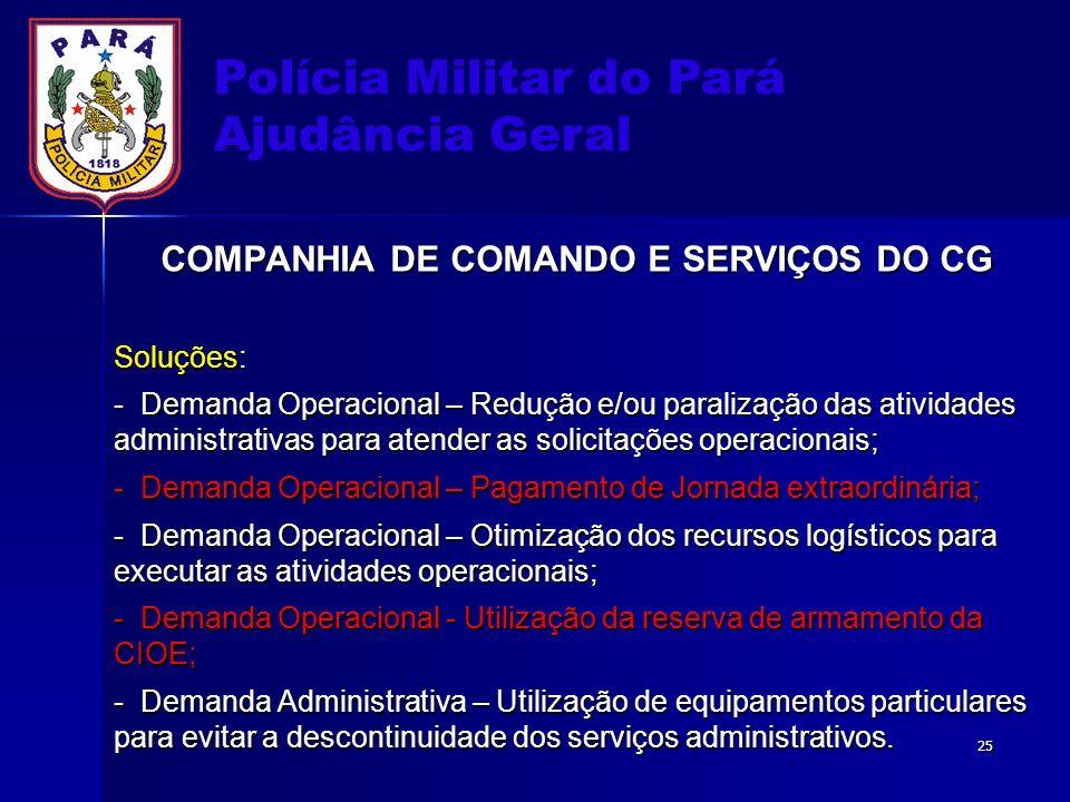 COMPANHIA DE COMANDO E SERVIÇOS DO CG