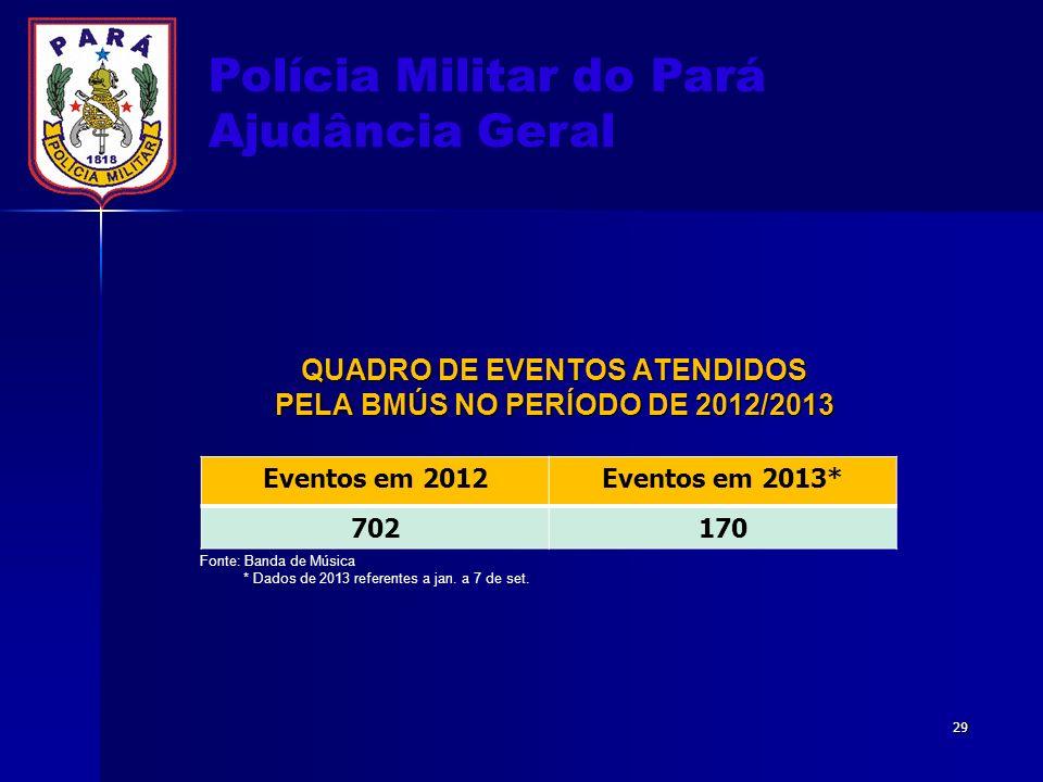 QUADRO DE EVENTOS ATENDIDOS PELA BMÚS NO PERÍODO DE 2012/2013