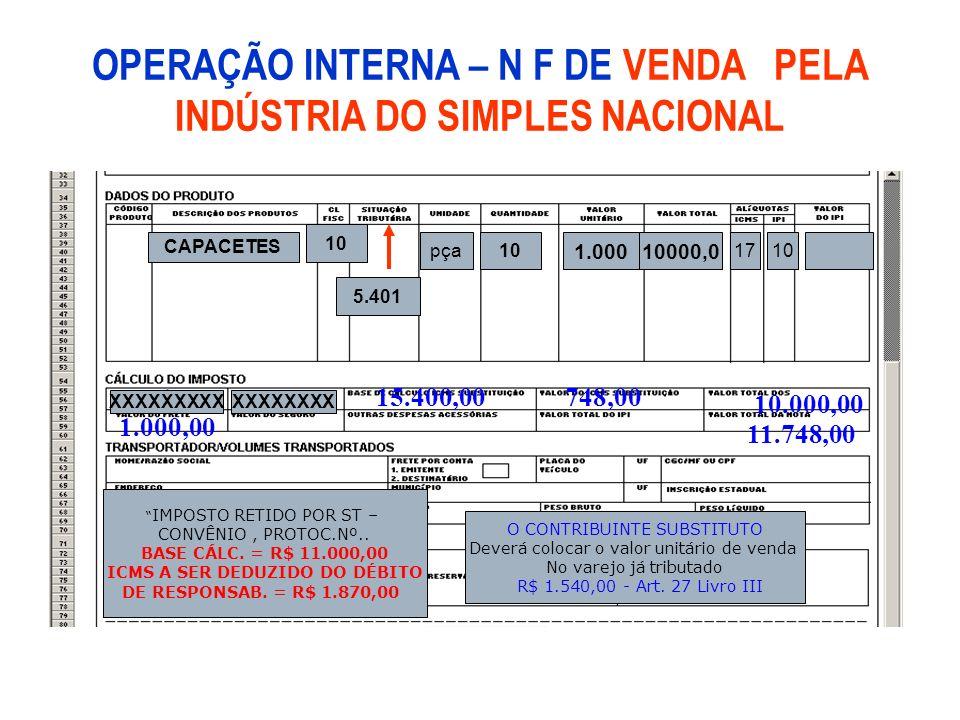 OPERAÇÃO INTERNA – N F DE VENDA PELA INDÚSTRIA DO SIMPLES NACIONAL