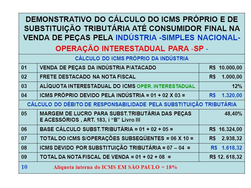 OPERAÇÃO INTERESTADUAL PARA -SP -