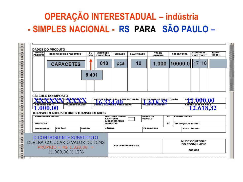 OPERAÇÃO INTERESTADUAL – indústria - SIMPLES NACIONAL - RS PARA SÃO PAULO –