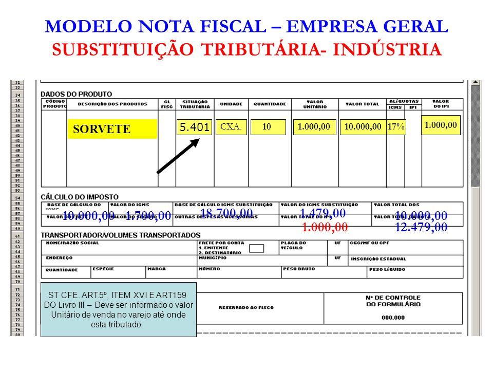 MODELO NOTA FISCAL – EMPRESA GERAL SUBSTITUIÇÃO TRIBUTÁRIA- INDÚSTRIA