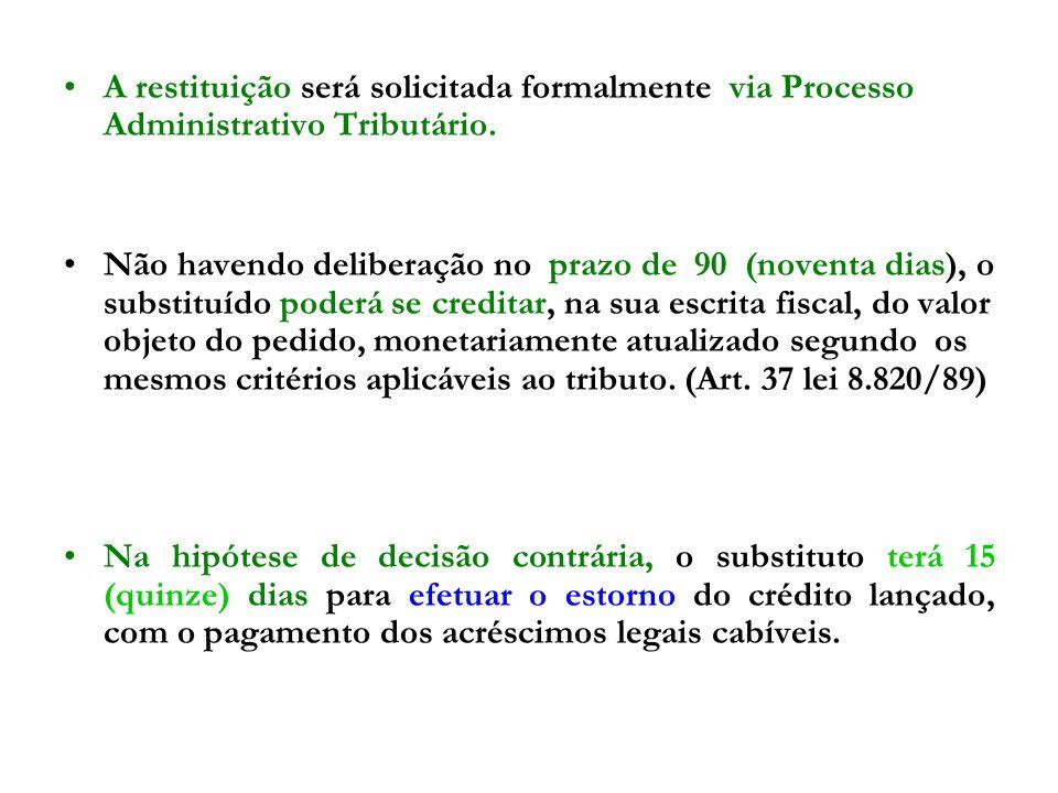 A restituição será solicitada formalmente via Processo Administrativo Tributário.