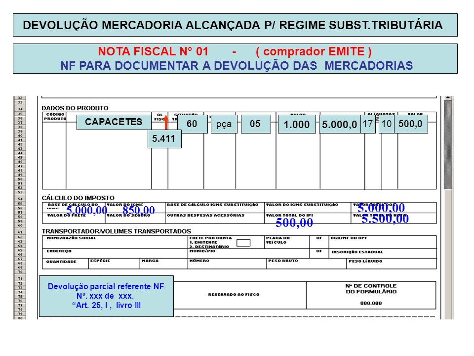 DEVOLUÇÃO MERCADORIA ALCANÇADA P/ REGIME SUBST.TRIBUTÁRIA