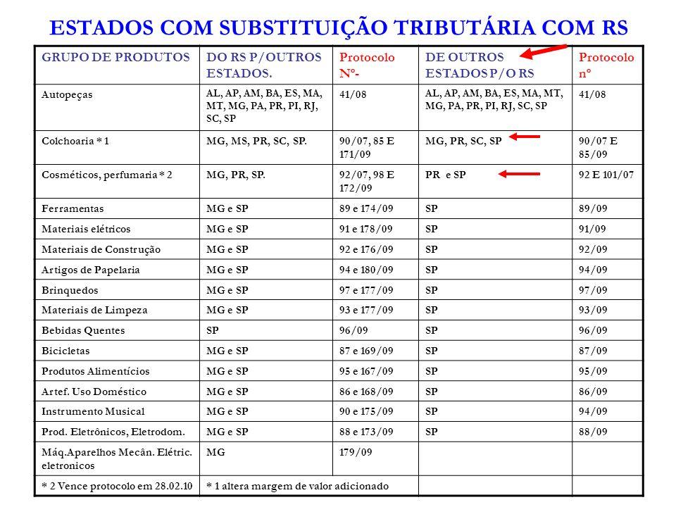 ESTADOS COM SUBSTITUIÇÃO TRIBUTÁRIA COM RS