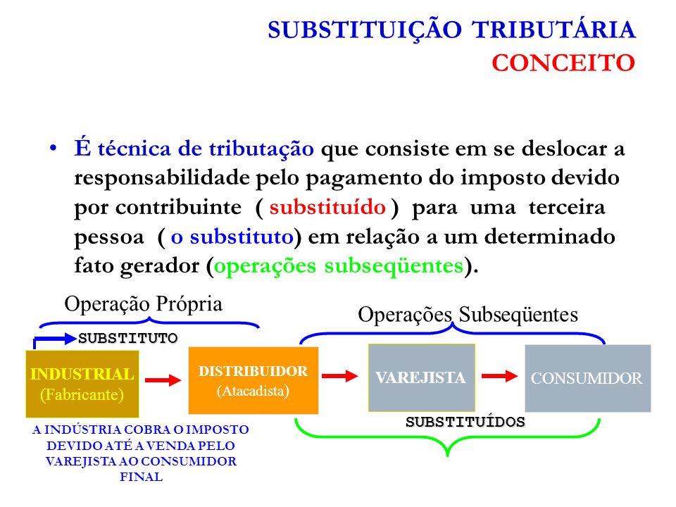SUBSTITUIÇÃO TRIBUTÁRIA CONCEITO