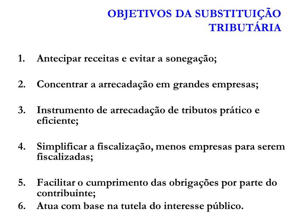 OBJETIVOS DA SUBSTITUIÇÃO TRIBUTÁRIA
