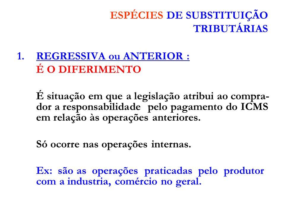 ESPÉCIES DE SUBSTITUIÇÃO TRIBUTÁRIAS