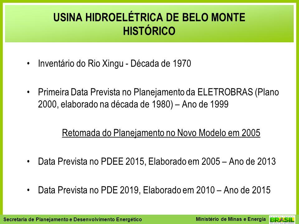 USINA HIDROELÉTRICA DE BELO MONTE HISTÓRICO