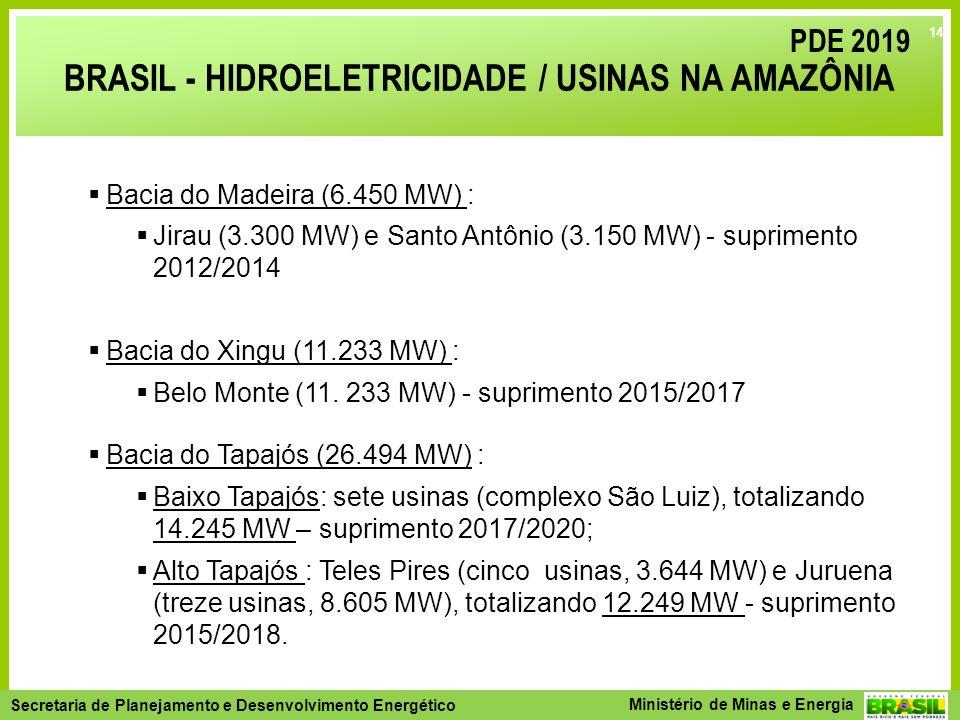 BRASIL - HIDROELETRICIDADE / USINAS NA AMAZÔNIA