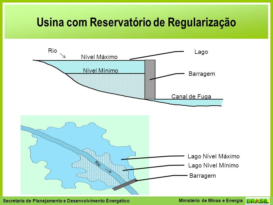 Usina com Reservatório de Regularização
