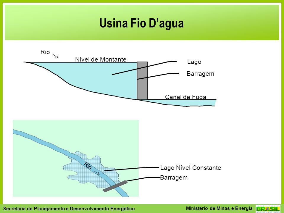 Usina Fio D'agua Rio Nível de Montante Lago Barragem Canal de Fuga
