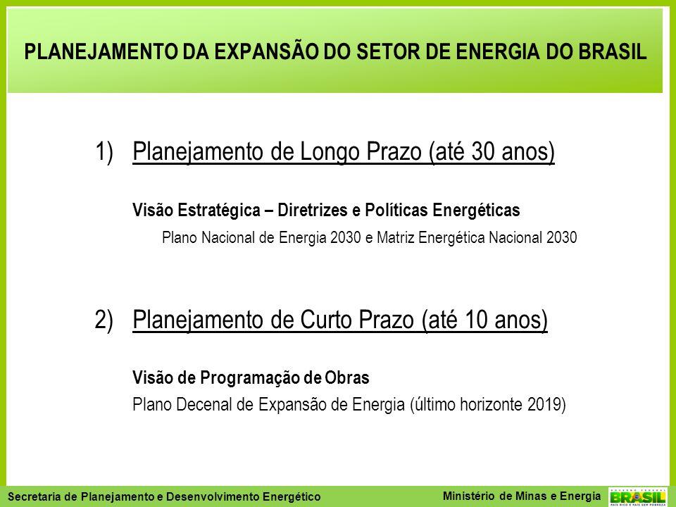 PLANEJAMENTO DA EXPANSÃO DO SETOR DE ENERGIA DO BRASIL