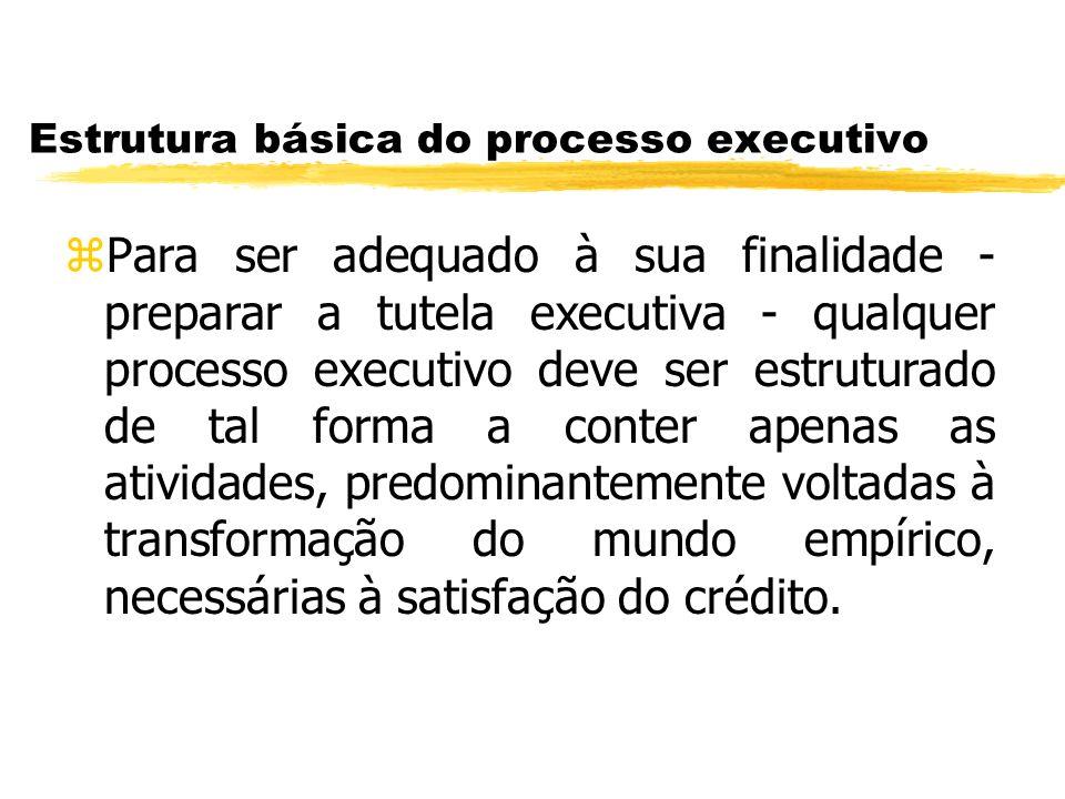 Estrutura básica do processo executivo